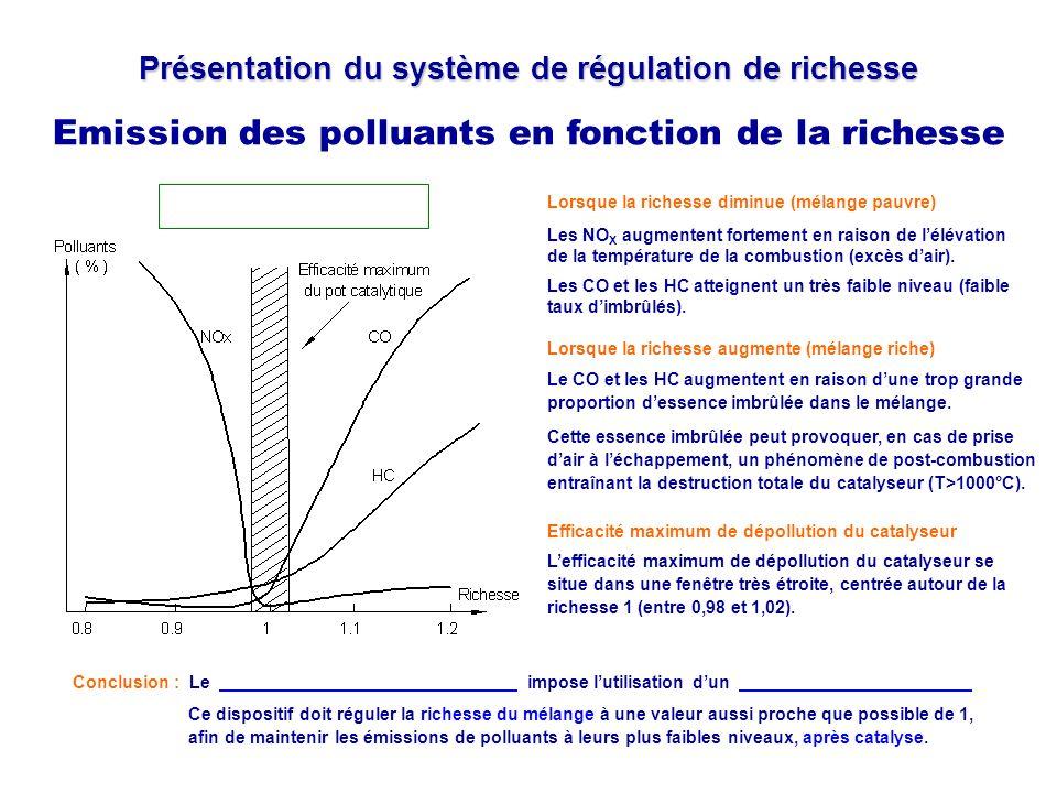 Présentation du système de régulation de richesse Emission des polluants en fonction de la richesse Lefficacité maximum de dépollution du catalyseur s
