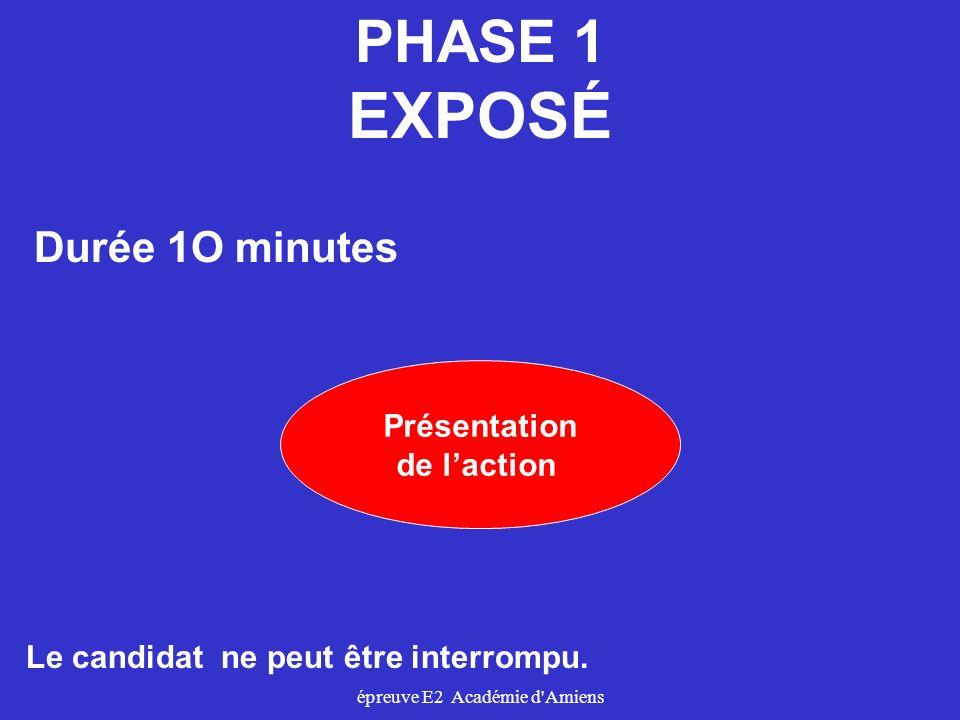 épreuve E2 Académie d'Amiens PHASE 1 EXPOSÉ Présentation de laction Durée 1O minutes Le candidat ne peut être interrompu.