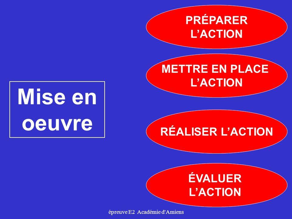 épreuve E2 Académie d'Amiens Mise en oeuvre METTRE EN PLACE LACTION RÉALISER LACTION PRÉPARER LACTION ÉVALUER LACTION