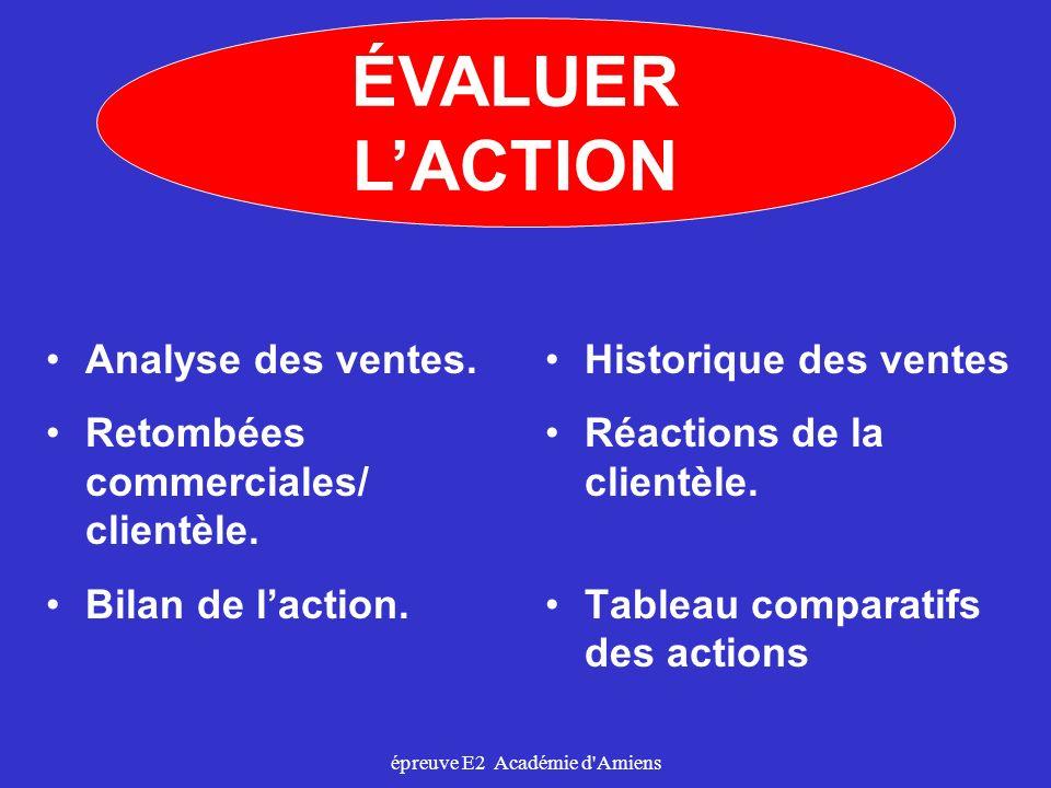 épreuve E2 Académie d'Amiens Analyse des ventes. Retombées commerciales/ clientèle. Bilan de laction. Historique des ventes Réactions de la clientèle.