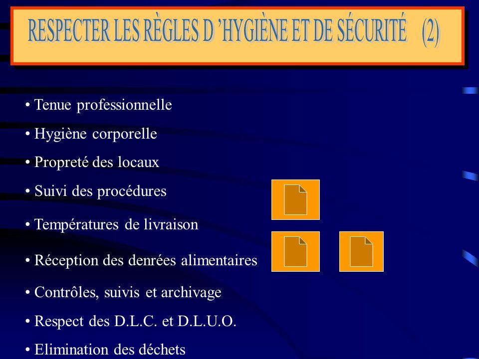Tenue professionnelle Hygiène corporelle Propreté des locaux Suivi des procédures Contrôles, suivis et archivage Respect des D.L.C. et D.L.U.O. Elimin