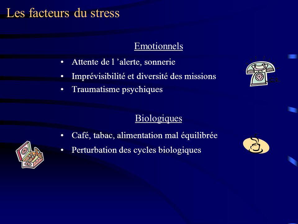 Les facteurs du stress Emotionnels Attente de l alerte, sonnerie Imprévisibilité et diversité des missions Traumatisme psychiques Biologiques Café, tabac, alimentation mal équilibrée Perturbation des cycles biologiques