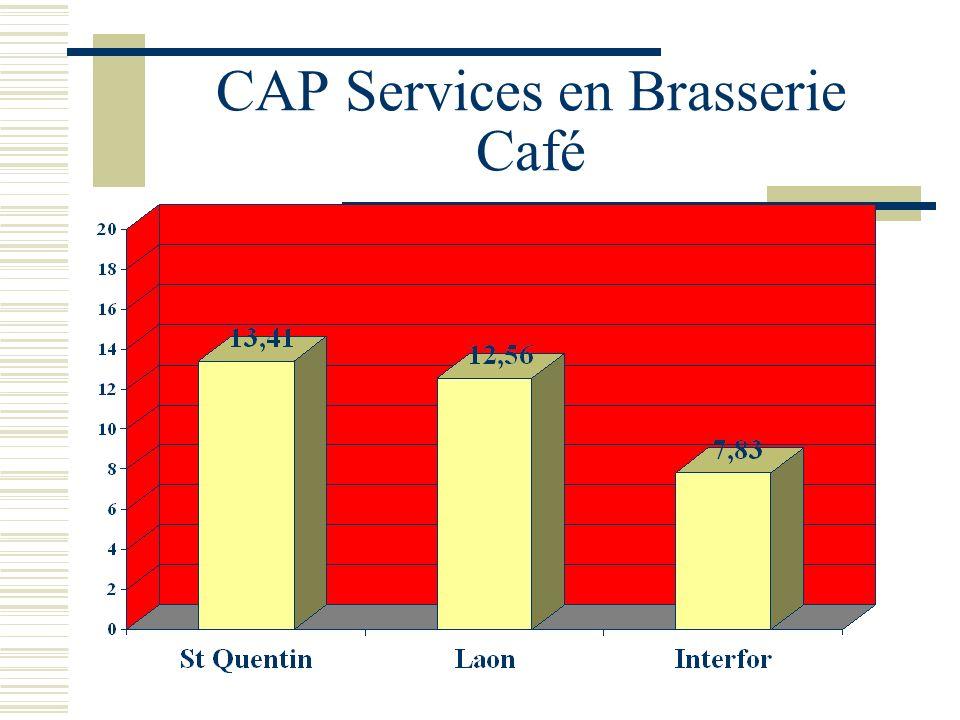 CAP Services en Brasserie Café