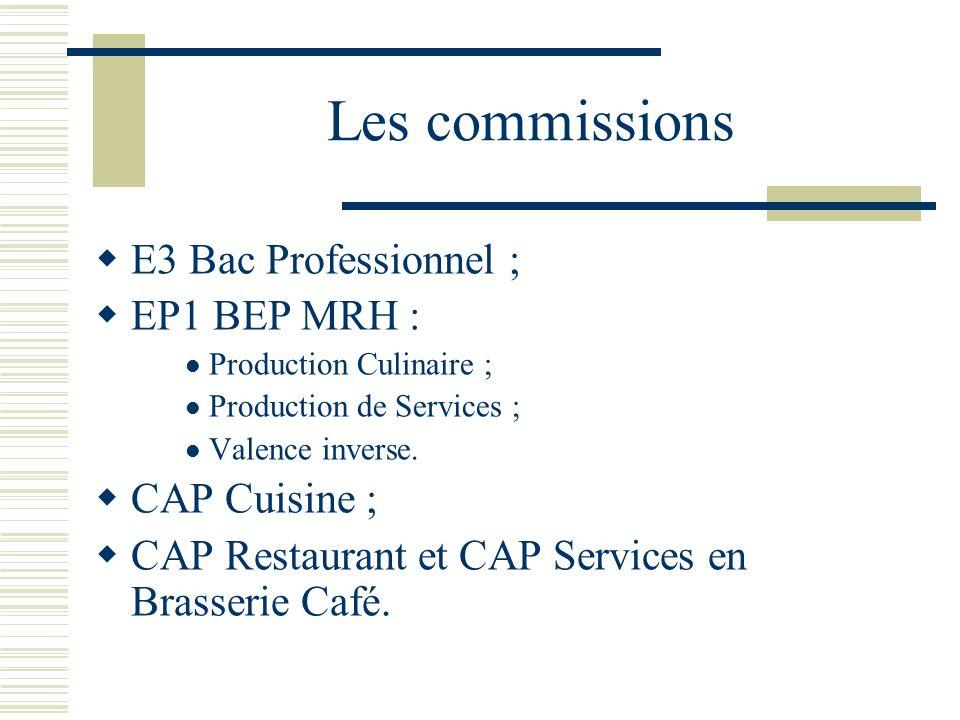 Les commissions E3 Bac Professionnel ; EP1 BEP MRH : Production Culinaire ; Production de Services ; Valence inverse. CAP Cuisine ; CAP Restaurant et