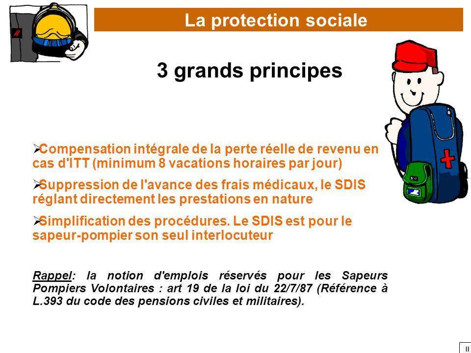 II La protection sociale 3 grands principes Compensation intégrale de la perte réelle de revenu en cas d'ITT (minimum 8 vacations horaires par jour) S