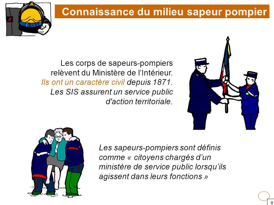 II Connaissance du milieu sapeur pompier Les corps de sapeurs-pompiers relèvent du Ministère de lIntérieur. Ils ont un caractère civil depuis 1871. Le