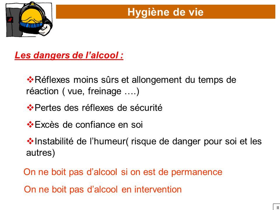 II Hygiène de vie Les dangers de lalcool : Réflexes moins sûrs et allongement du temps de réaction ( vue, freinage ….) Pertes des réflexes de sécurité