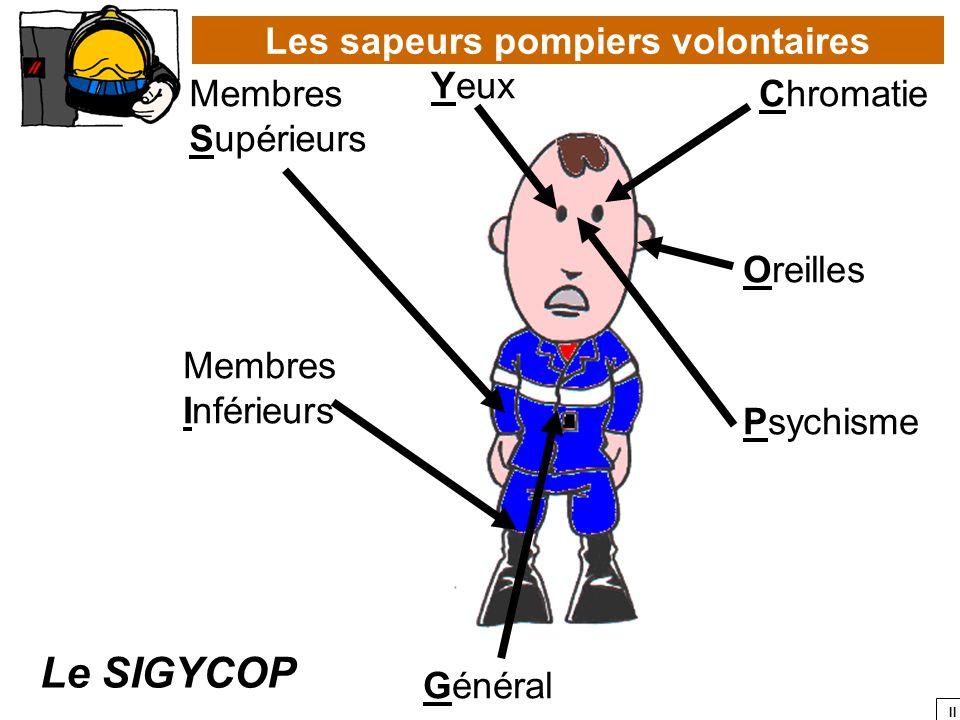 II Le SIGYCOP Membres Supérieurs Membres Inférieurs Général Yeux Chromatie Oreilles Psychisme Les sapeurs pompiers volontaires
