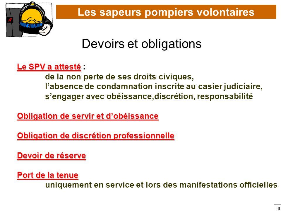 II Le SPV a attesté Le SPV a attesté : de la non perte de ses droits civiques, labsence de condamnation inscrite au casier judiciaire, Obligation de s