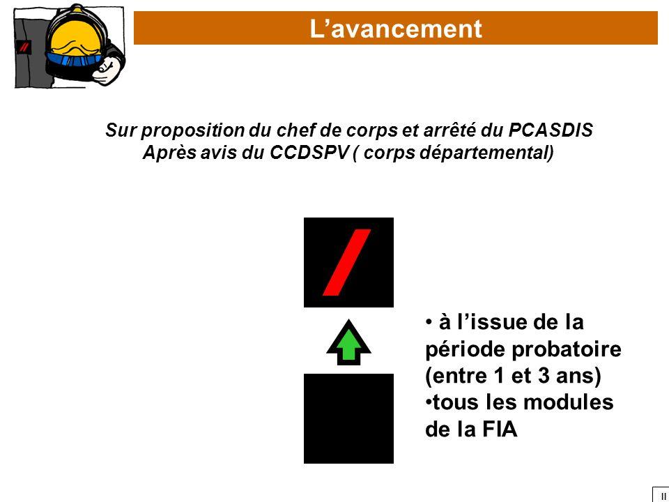 II à lissue de la période probatoire (entre 1 et 3 ans) tous les modules de la FIA Lavancement Sur proposition du chef de corps et arrêté du PCASDIS A