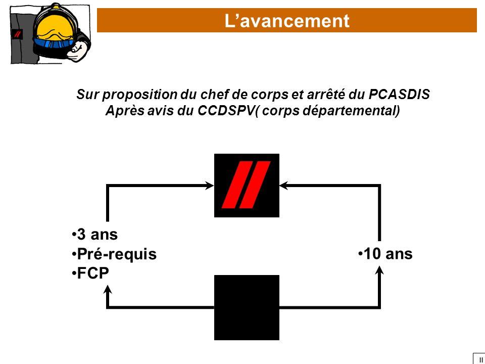 II 3 ans Pré-requis FCP 10 ans Lavancement Sur proposition du chef de corps et arrêté du PCASDIS Après avis du CCDSPV( corps départemental)
