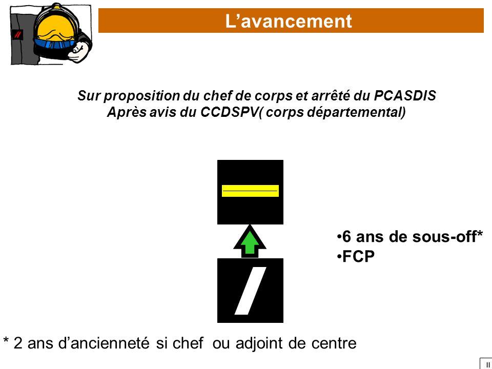 II 6 ans de sous-off* FCP Lavancement Sur proposition du chef de corps et arrêté du PCASDIS Après avis du CCDSPV( corps départemental) * 2 ans dancien