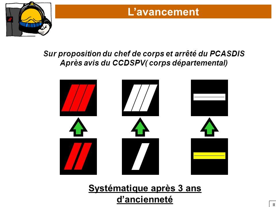 II Systématique après 3 ans dancienneté Lavancement Sur proposition du chef de corps et arrêté du PCASDIS Après avis du CCDSPV( corps départemental)
