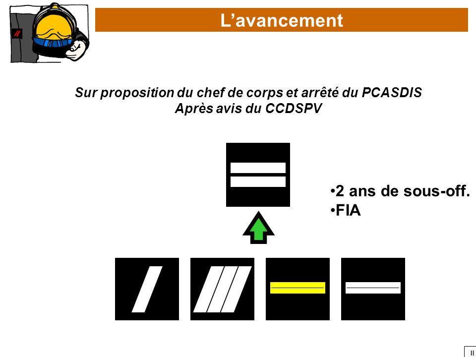 II 2 ans de sous-off. FIA Lavancement Sur proposition du chef de corps et arrêté du PCASDIS Après avis du CCDSPV