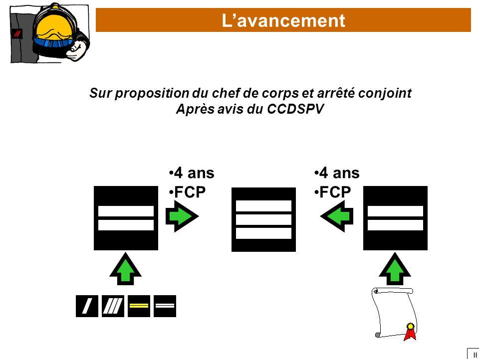 II 4 ans FCP 4 ans FCP Lavancement Sur proposition du chef de corps et arrêté conjoint Après avis du CCDSPV