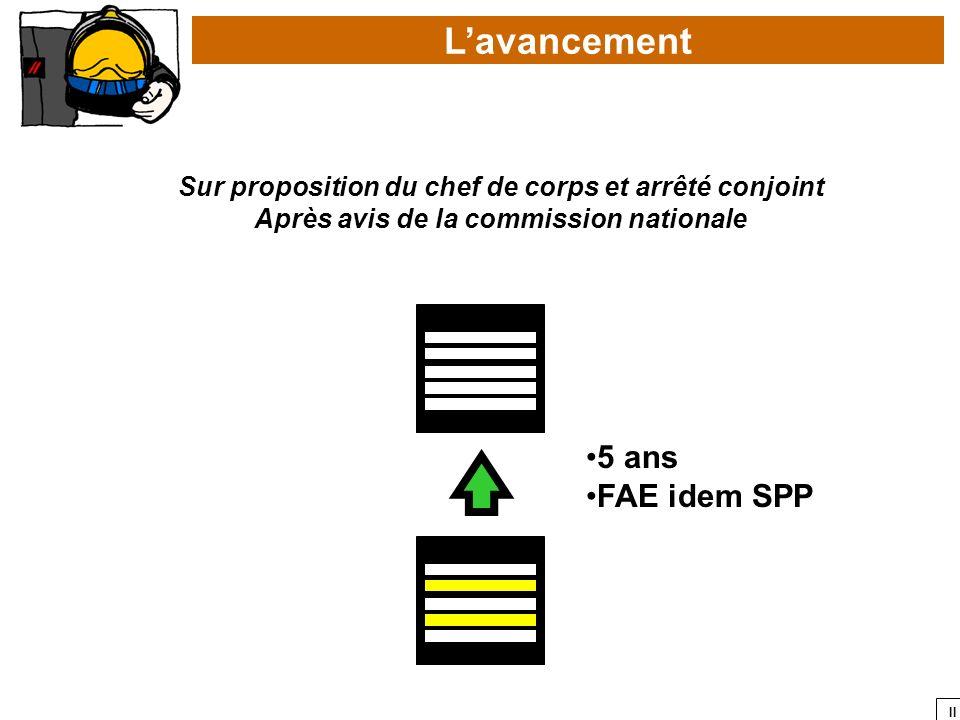 II 5 ans FAE idem SPP Lavancement Sur proposition du chef de corps et arrêté conjoint Après avis de la commission nationale