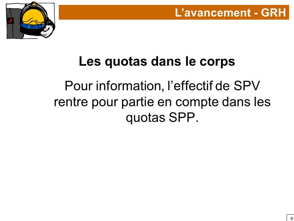 II Pour information, leffectif de SPV rentre pour partie en compte dans les quotas SPP. Lavancement - GRH Les quotas dans le corps