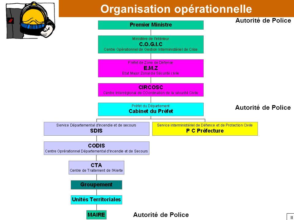 II Organisation opérationnelle Autorité de Police