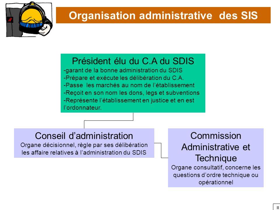 II Organisation administrative des SIS Président élu du C.A du SDIS -garant de la bonne administration du SDIS -Prépare et exécute les délibération du
