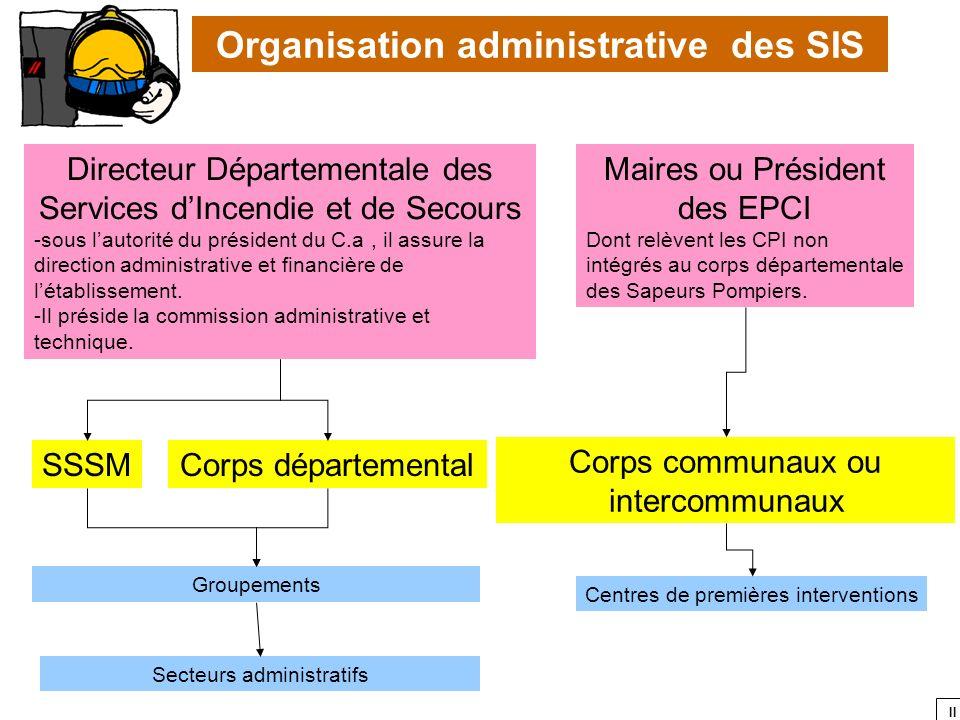 II Organisation administrative des SIS Directeur Départementale des Services dIncendie et de Secours -sous lautorité du président du C.a, il assure la