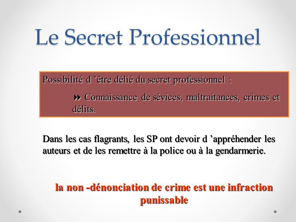 Le Secret Professionnel Possibilité d être délié du secret professionnel : Connaissance de sévices, maltraitances, crimes et délits. Connaissance de s
