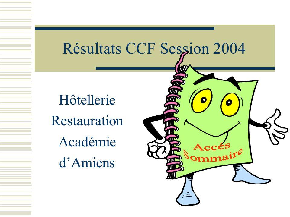Résultats CCF Session 2004 Hôtellerie Restauration Académie dAmiens