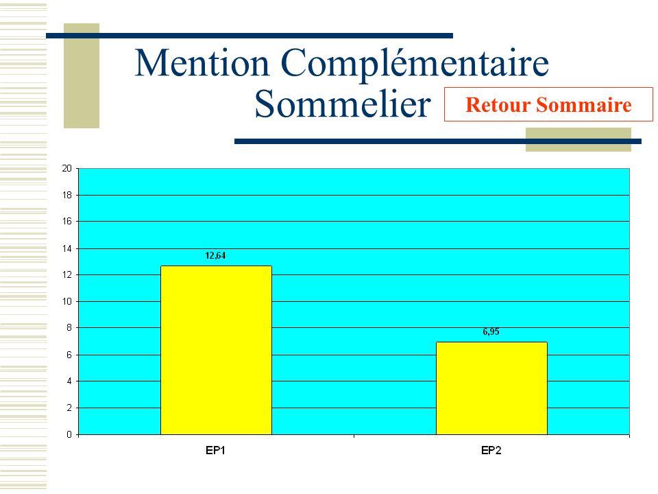 Mention Complémentaire Sommelier Retour Sommaire
