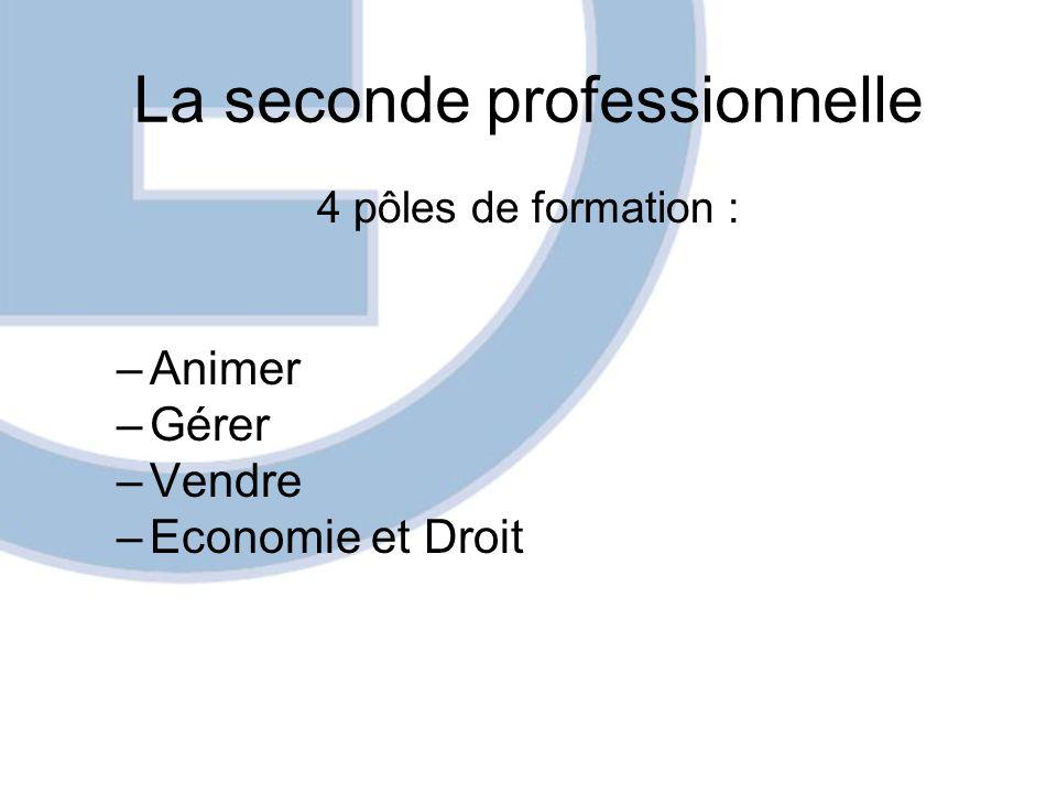 La seconde professionnelle 4 pôles de formation : –Animer –Gérer –Vendre –Economie et Droit