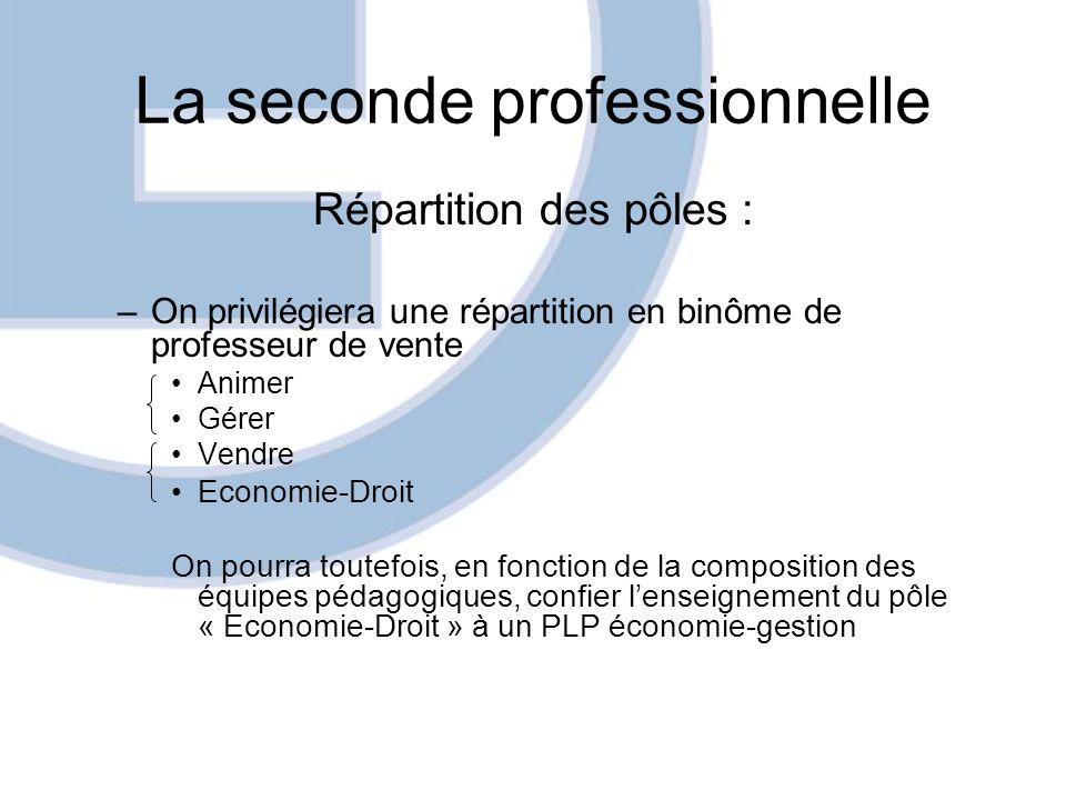 La seconde professionnelle Répartition des pôles : –On privilégiera une répartition en binôme de professeur de vente Animer Gérer Vendre Economie-Droi