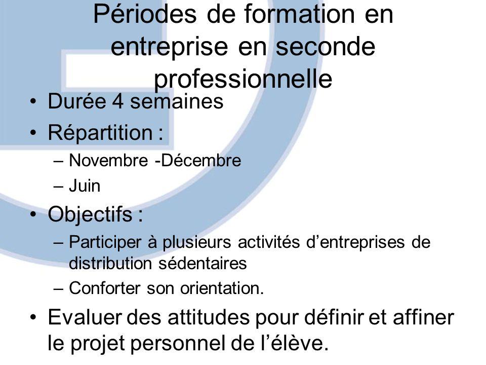 Périodes de formation en entreprise en seconde professionnelle Durée 4 semaines Répartition : –Novembre -Décembre –Juin Objectifs : –Participer à plus