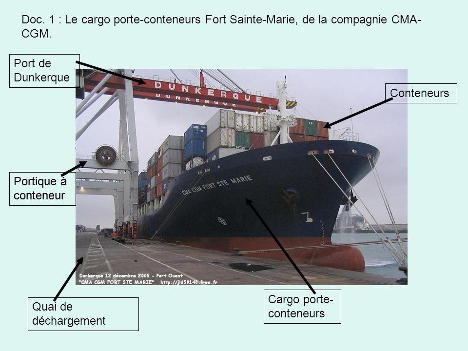 Le professeur prend appui sur des documents pour expliquer les avantages de la conteneurisation et montrer son rôle dans les échanges mondiaux de marchandises Le transport maritime par conteneur, né dans les années 1960, représente aujourdhui 90 % des échanges mondiaux de marchandises.