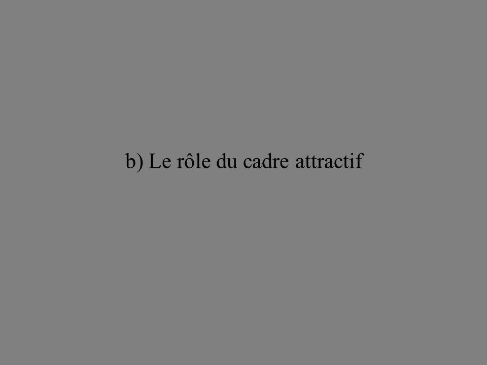 b) Le rôle du cadre attractif