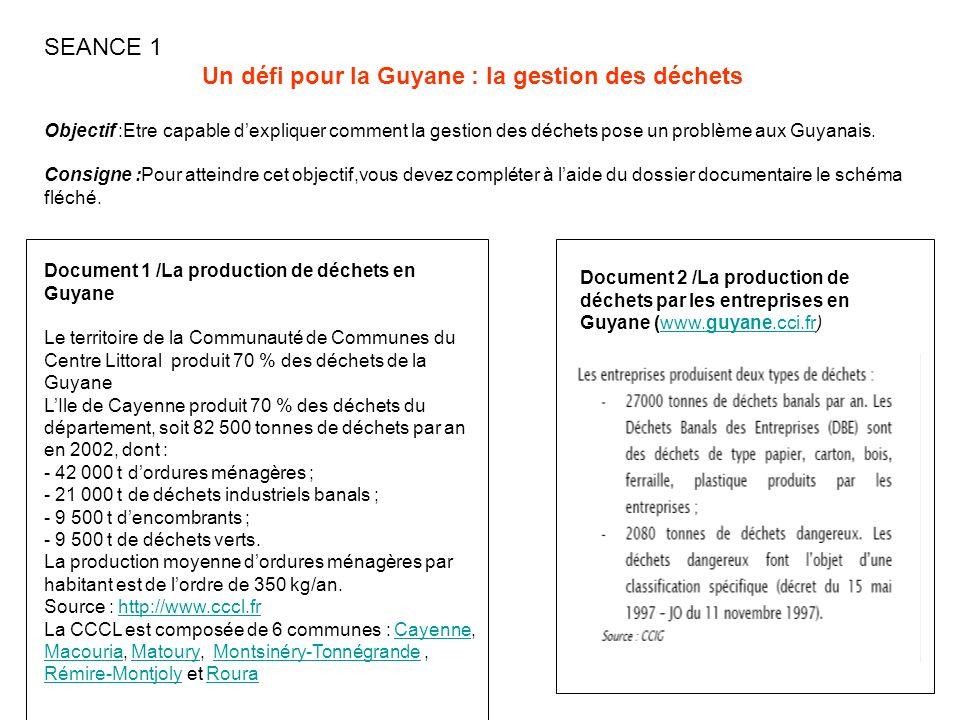 SEANCE 1 Un défi pour la Guyane : la gestion des déchets Objectif :Etre capable dexpliquer comment la gestion des déchets pose un problème aux Guyanai