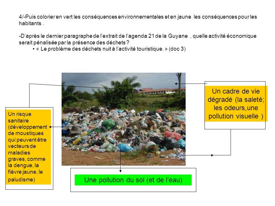 4/-Puis colorier en vert les conséquences environnementales et en jaune les conséquences pour les habitants.