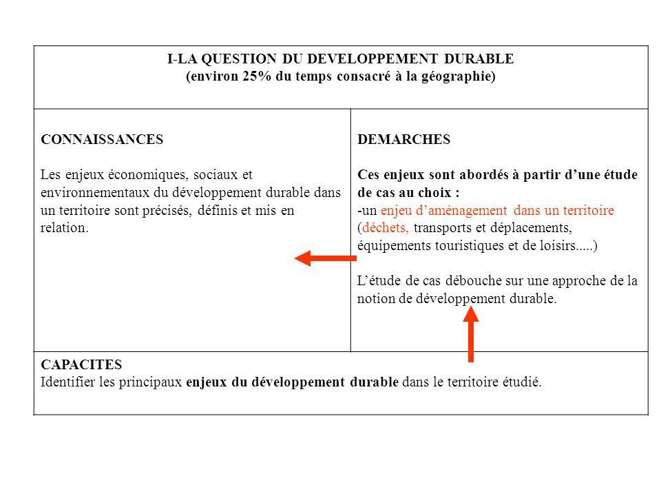I-LA QUESTION DU DEVELOPPEMENT DURABLE (environ 25% du temps consacré à la géographie) CONNAISSANCES Les enjeux économiques, sociaux et environnementa