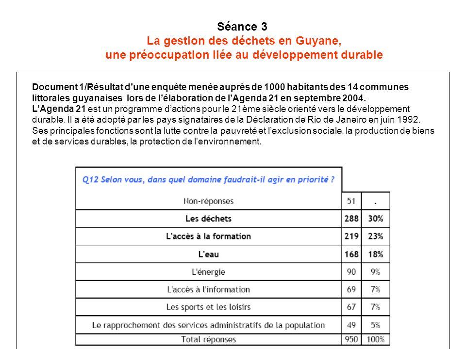 Séance 3 La gestion des déchets en Guyane, une préoccupation liée au développement durable Document 1/Résultat dune enquête menée auprès de 1000 habitants des 14 communes littorales guyanaises lors de lélaboration de lAgenda 21 en septembre 2004.