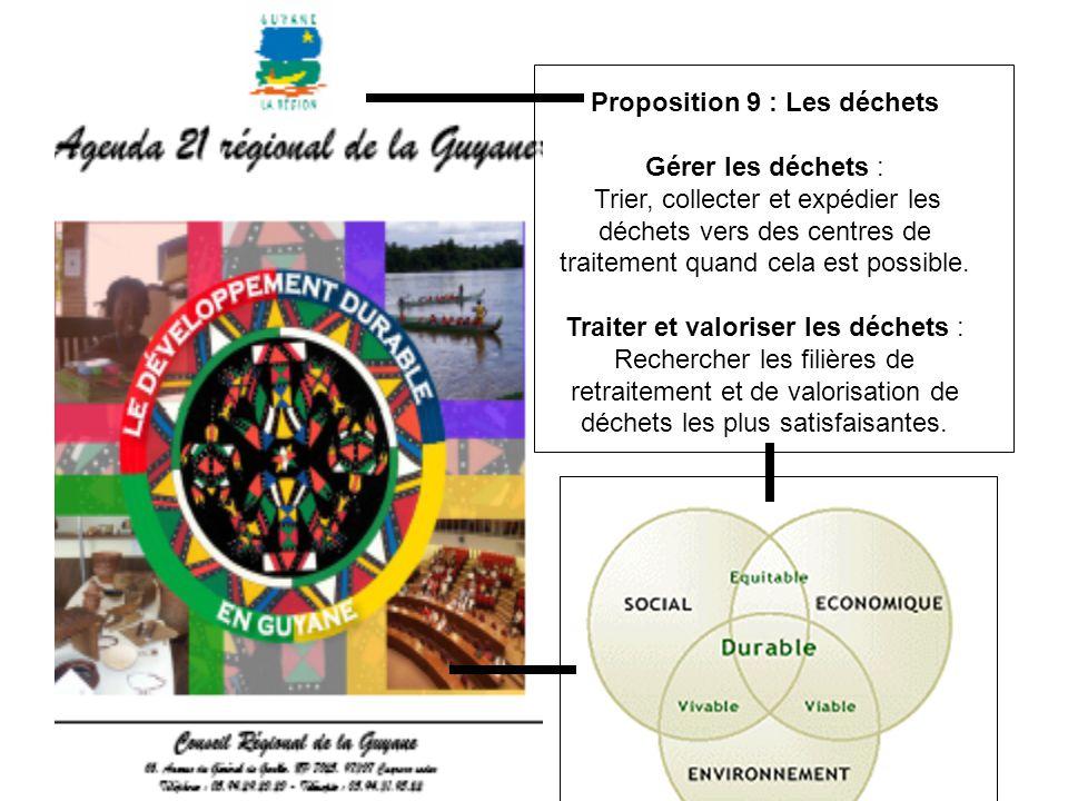 Proposition 9 : Les déchets Gérer les déchets : Trier, collecter et expédier les déchets vers des centres de traitement quand cela est possible. Trait
