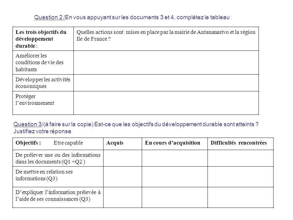 Question 2 /En vous appuyant sur les documents 3 et 4, complétez le tableau : Les trois objectifs du développement durable : Quelles actions sont mises en place par la mairie de Antananarivo et la région Ile de France .
