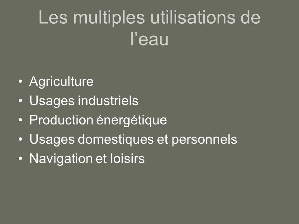 Les multiples utilisations de leau Agriculture Usages industriels Production énergétique Usages domestiques et personnels Navigation et loisirs