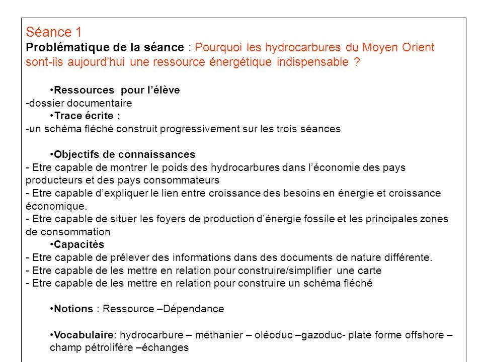LEGENDETITRE 1/Les hydrocarbures, une ressource inégalement répartie.......Principaux pays producteurs dhydrocarbures........Réserves connues 2/Les hydrocarbures, une ressource échangée.......Principaux pays consommateurs (Pays développés ou émergents)........Principaux flux pétrolier Fond de carte à projection polaire