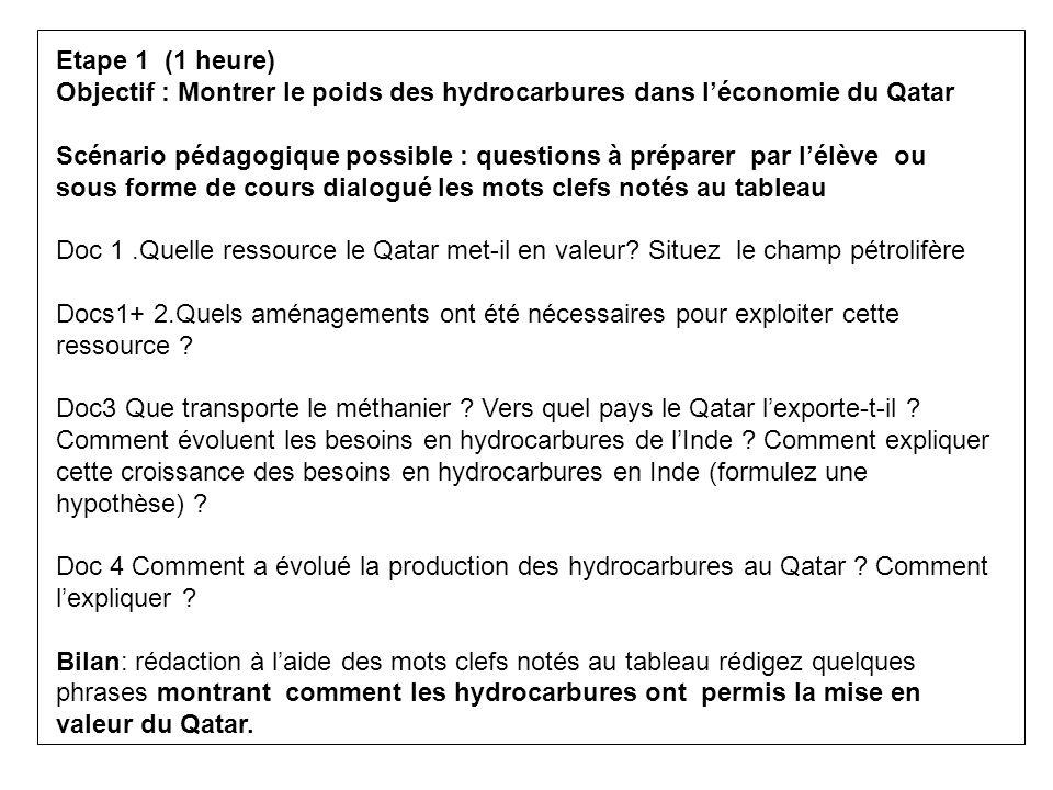Champs pétrolifères du nord - Plate-forme Al Shaheen AD et torchère - Qatar Arthus-Bertrand Yann