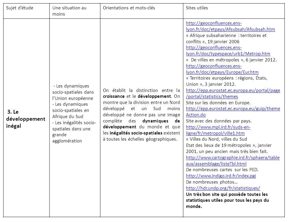 Sujet détudeUne situation au moins Orientations et mots-clésSites utiles 3. Le développement inégal - Les dynamiques socio-spatiales dans lUnion europ