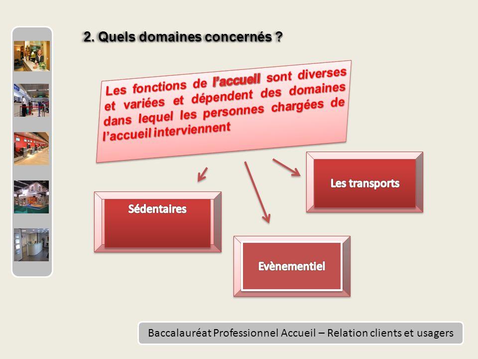 Baccalauréat Professionnel Accueil – Relation clients et usagers 2. Quels domaines concernés