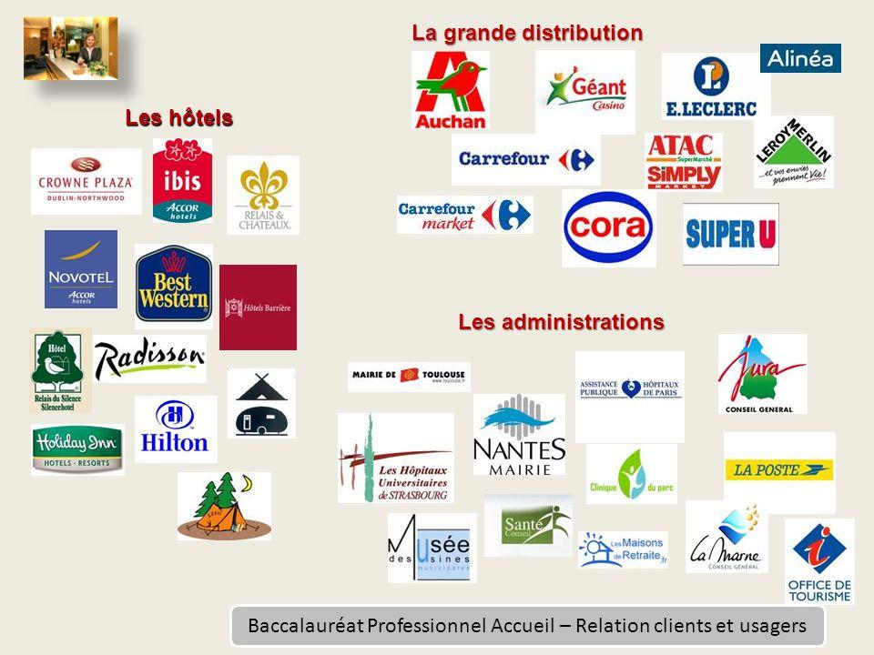 Baccalauréat Professionnel Accueil – Relation clients et usagers Les administrations La grande distribution Les hôtels