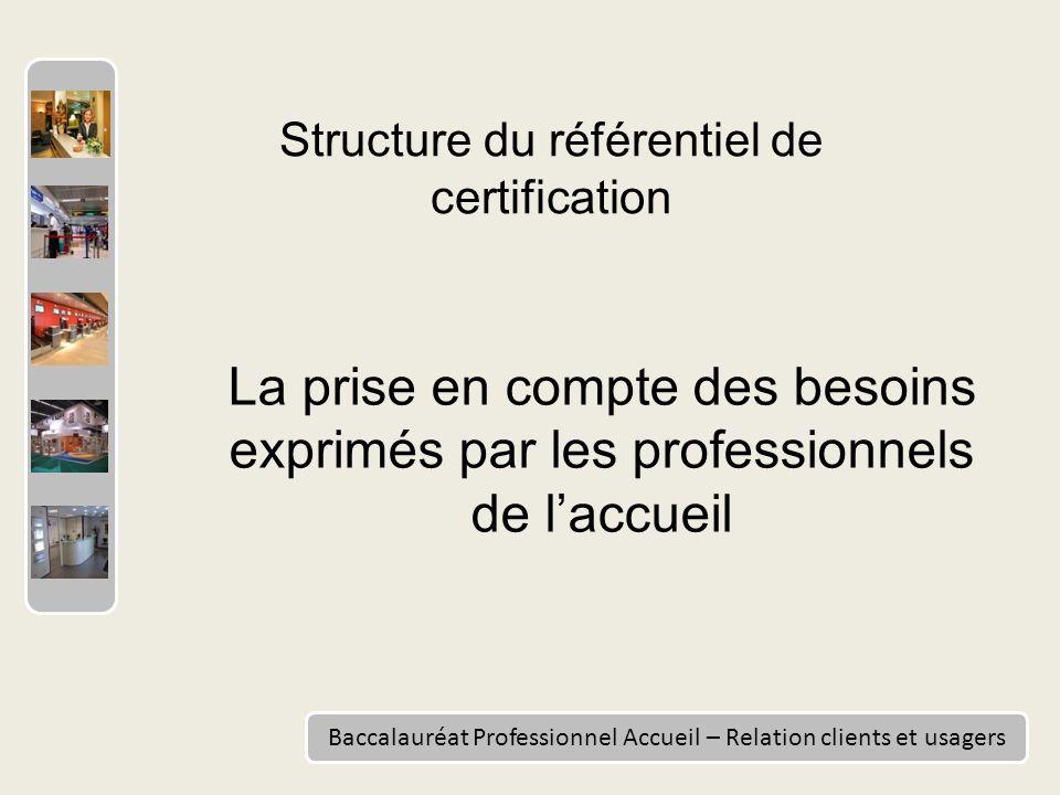 Structure du référentiel de certification La prise en compte des besoins exprimés par les professionnels de laccueil