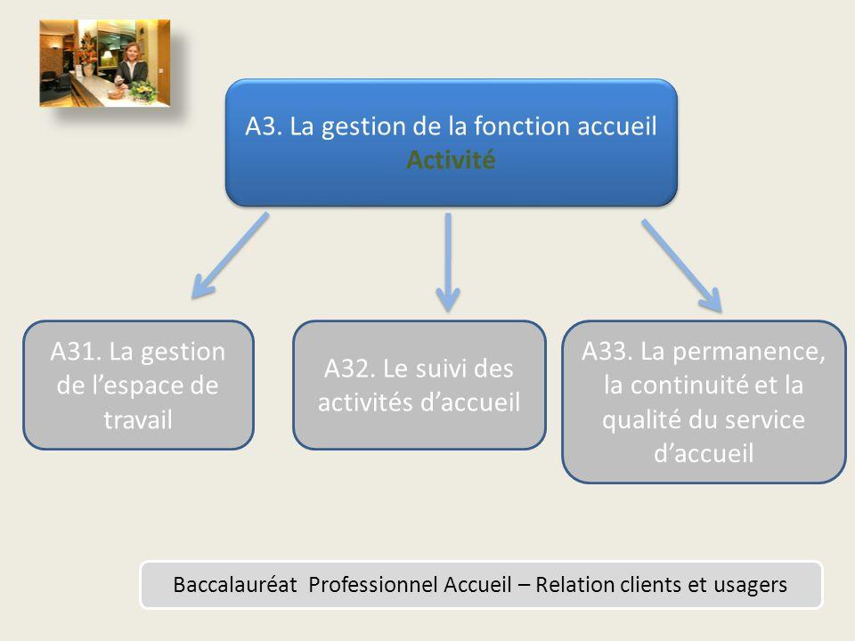 Baccalauréat Professionnel Accueil – Relation clients et usagers A3.