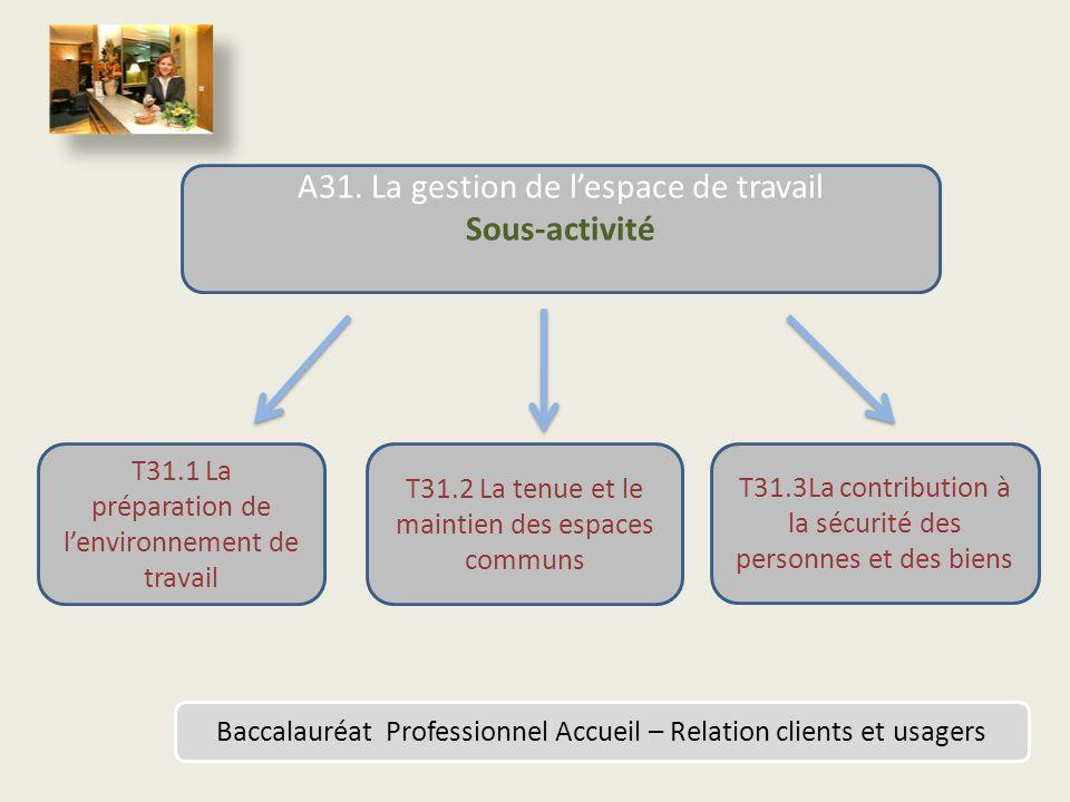 Baccalauréat Professionnel Accueil – Relation clients et usagers A31.