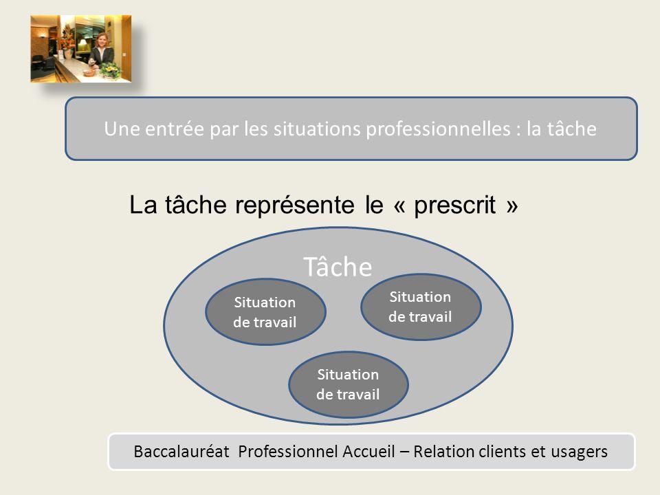 Baccalauréat Professionnel Accueil – Relation clients et usagers La tâche représente le « prescrit » Une entrée par les situations professionnelles : la tâche Tâche Situation de travail