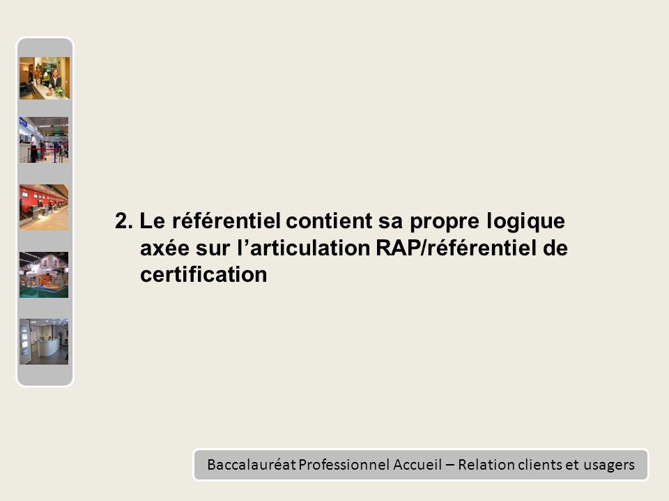 Baccalauréat Professionnel Accueil – Relation clients et usagers 2.