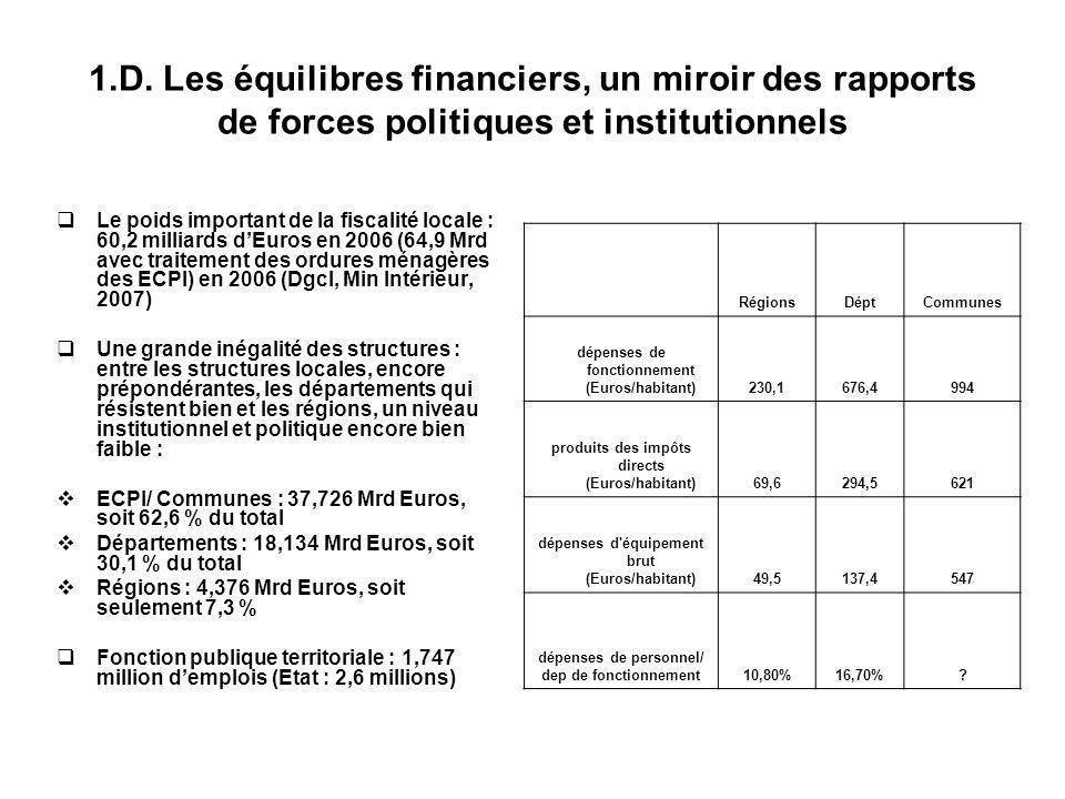 1.D. Les équilibres financiers, un miroir des rapports de forces politiques et institutionnels Le poids important de la fiscalité locale : 60,2 millia